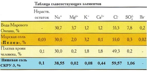 http://stolnia.narod.ru/02c.jpg
