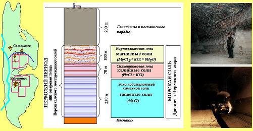 http://stolnia.narod.ru/Geo_kol.JPG